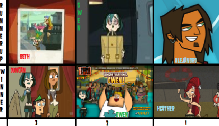 My ranking on the Total Drama Winners and Runner-Ups