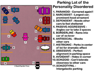 Parking lot exaples of Personailty disorders