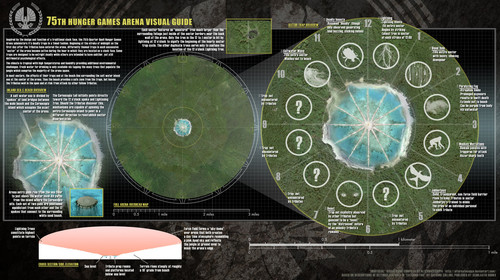 The 75th Hunger Games Arena Map