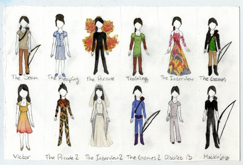 Katniss' outfits through out the livres