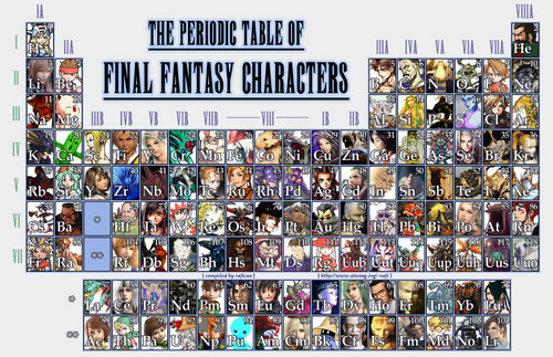final fantasty