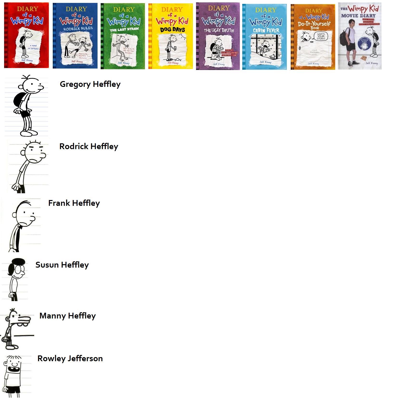All Books Diary Of A Wimpy Kid Photo 30368025 Fanpop Page 8