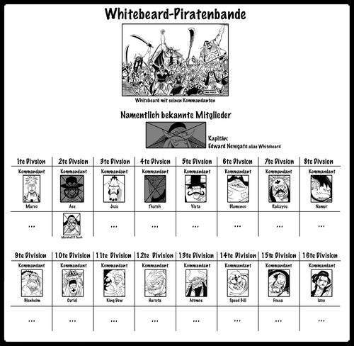 The Whitebeard Pirates with the commanders