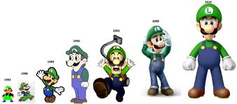 The Evolution of Luigi