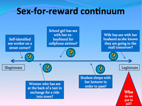Sex for Reward Continuum