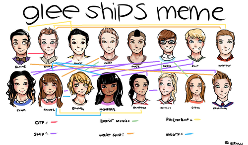 glee Shipping Meme!